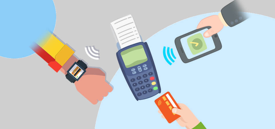 Contactless Payment Market Size, Share, Trends, Growth, Industry Demand, Leading Companies and Future Scope by 2026