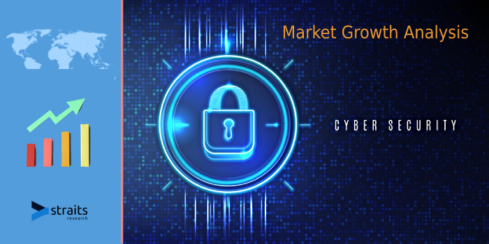 Latest Research Report on Cybersecurity Market 2021: Global Analytical Overview, Key Vendors, Regional Demand, Marketing Trends | Cisco Systems, Inc. (U.S.), Symantec Corporation (U.S.).