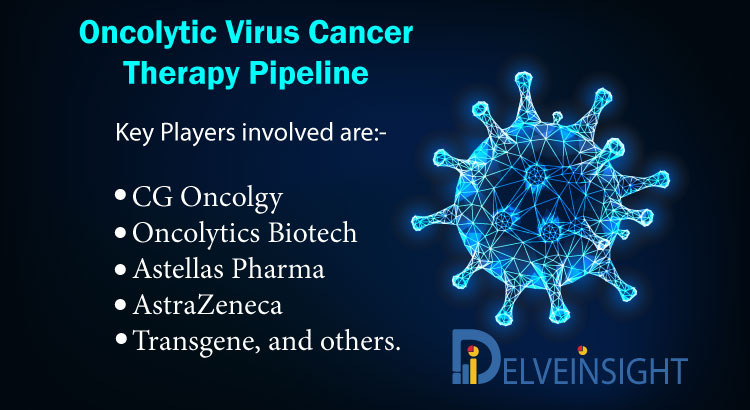 Oncolytic Virus Cancer Therapy Pipeline Insight, 2021