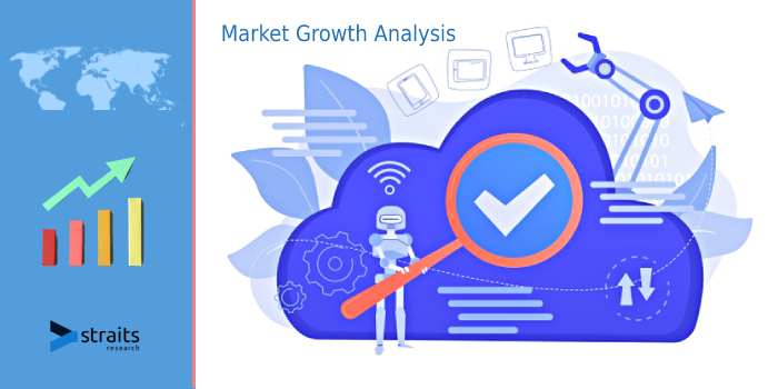 Latest Report on Cloud Robotics Market : Incredible Possibilities and Growth Analysis, Competitive Landscape, Business Trends and Forecast To 2029 | Amazon Robotics, Google, Huawei, IBM Corporation.