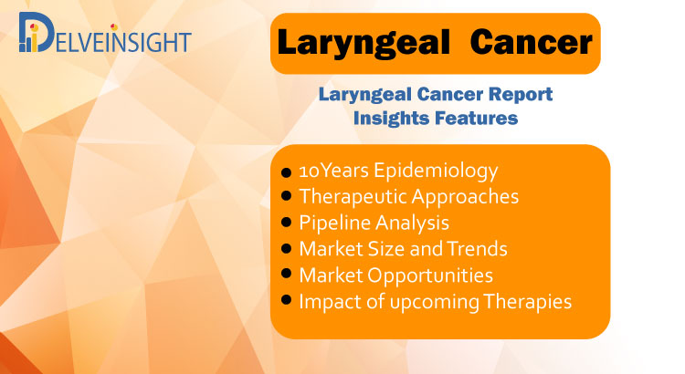 Laryngeal Cancer Market Insight, Epidemiology and Market Forecast Analysis Report