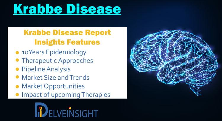 Krabbe Disease Market Insight, Epidemiology and Market Forecast Analysis Report
