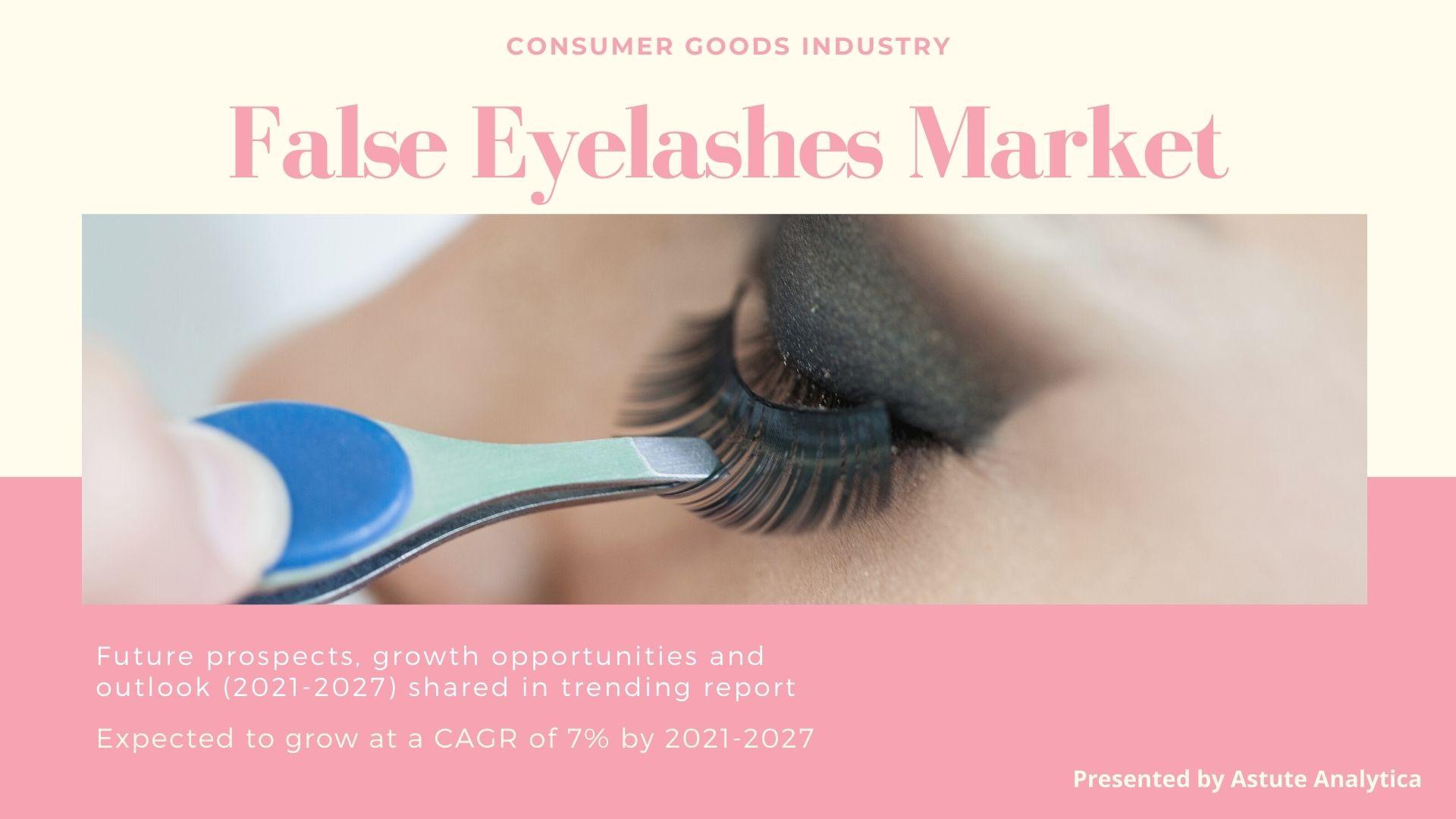 False Eyelashes Market to Witness Strong Growth Over 2021-2027