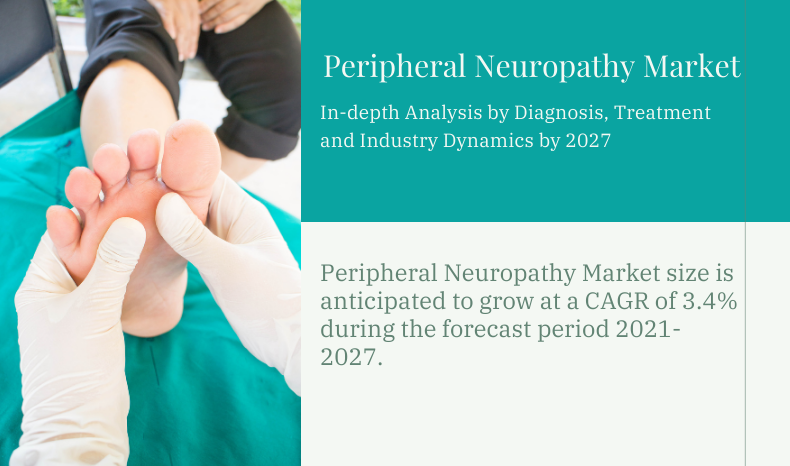 Peripheral Neuropathy Market in-depth Analysis by Diagnosis, Treatment and Industry Dynamics by 2027