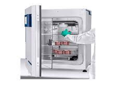 CO2 (Carbon Dioxide) Incubator Market 2021: Industry Trends, Share, Size, Growth and Research Report