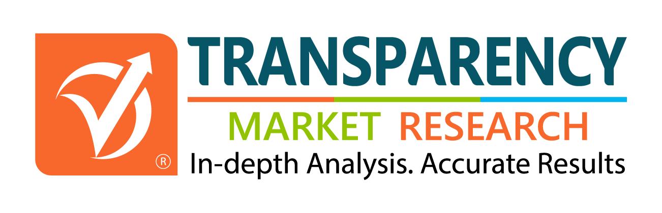 Expanded Perlite Market | Global Industry Report, 2027
