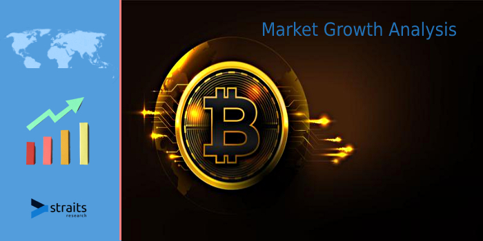 Global Digital Currency Market May See a Big Move in Upcoming Years | Top Vendors - IBM, Ripple, Accenture, Oklink, Oracle, AWS, Ant Financial, Tencent, Baidu, SAP