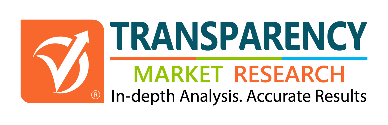 Gas Detection Device Market To Touch US$337.6 Mn by 2025