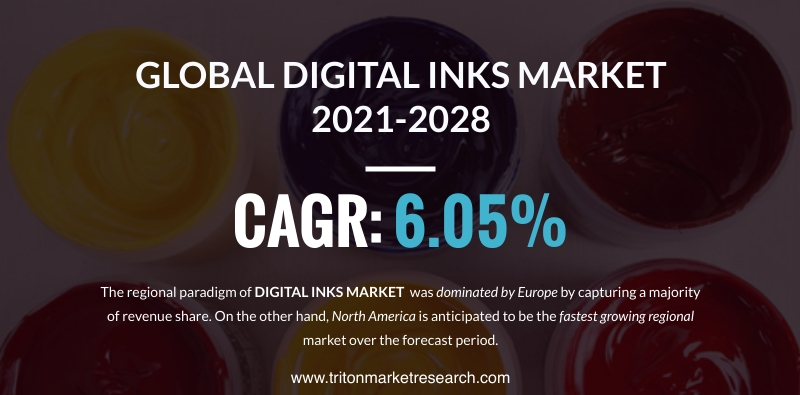 The Global Digital Inks Market Evaluated to Progress at $6010.28 Million by 2028