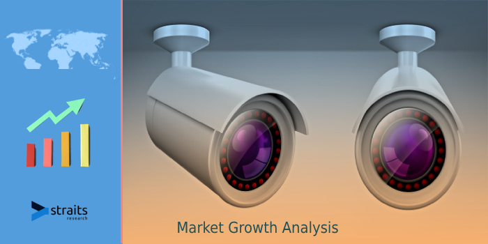 2021 New Innovation: Video Surveillance Market To Reach A New Threshold of Growth By 2029 | Hikvision, Dahua, Axis Communications, Bosch Security Systems, FLIR (US).