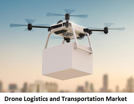 Drone Logistics and Transportation Market Drive Future Growth | PINC Solutions,    Drone Delivery Canada, DroneScan, Infinium Robotics