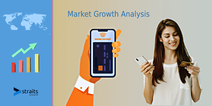Mobile Banking Market 2021 | Rising Penetration of Smartphones Among the Populace is Also Fuelling the Growth of the Market in Upcoming Years |  Bank of America Corporation, American Express Company