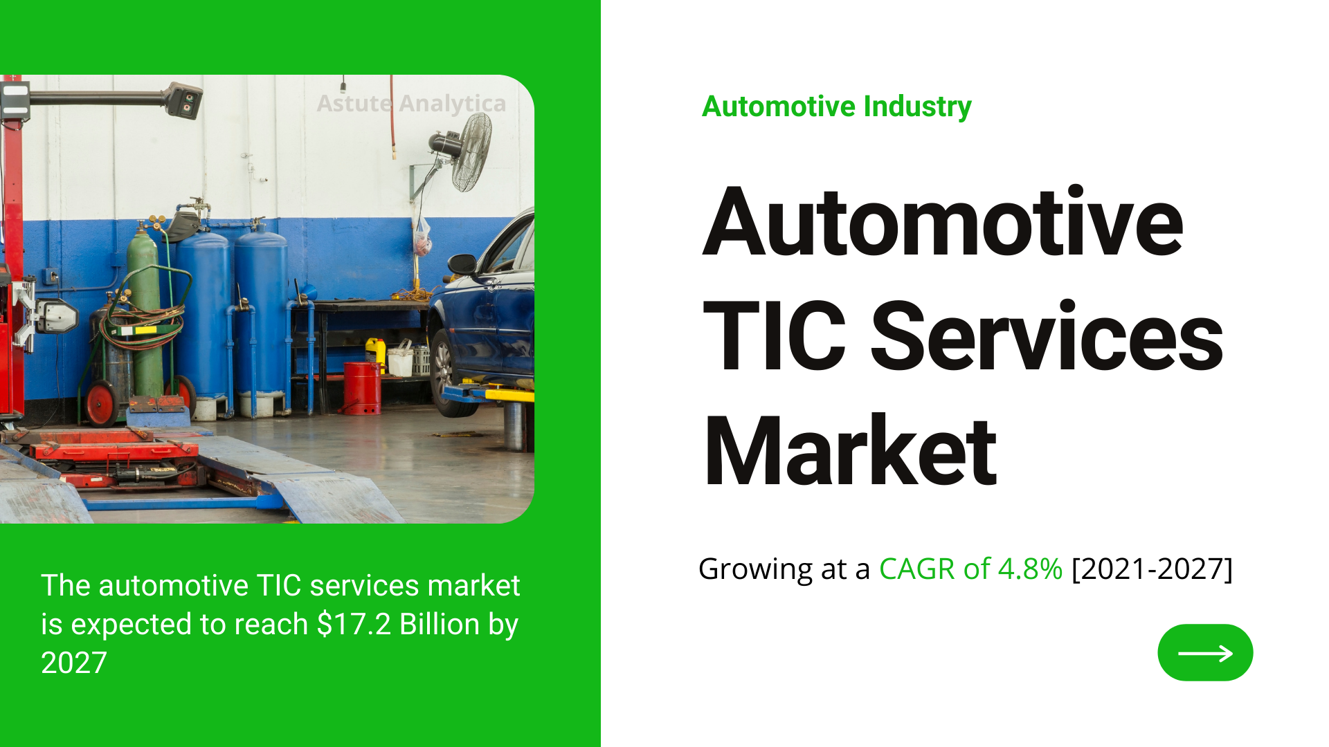 Automotive TIC services market insights shared in detailed report 2021, forecasts to 2027