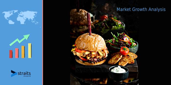 Impact of Covid-19 on Plant based Meat Market 2021 | Industry Research, Competitive landscape And Latest Veganism Trend to Propel the Demand for Plant-Based Meat | Beyond Meat, Impossible Foods Inc.
