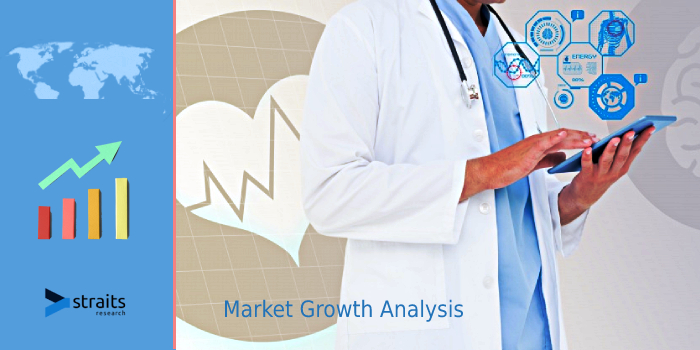 Research Report On Medical Oxygen Concentrators Market 2021 | Growing Geriatric Population Contributing Towards Market Growth in Upcoming Years | Koninklijke Philips N.V., Chart Industries, Inc