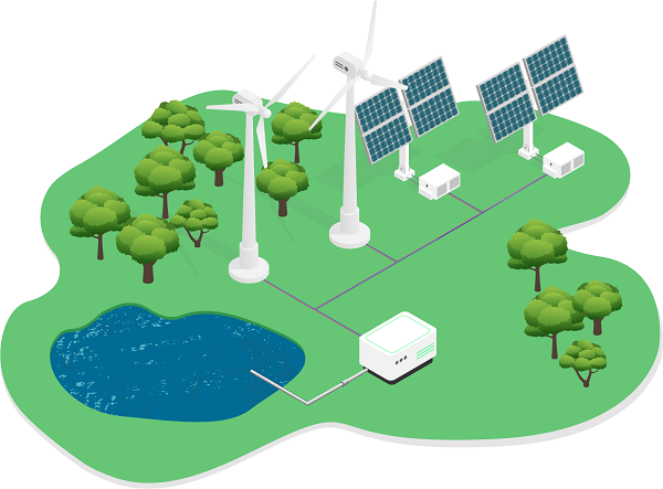 Green Hydrogen Market: Comprehensive Study Explore Huge Growth in Future | Ballard Power Systems, Enapter, Engie, Green Hydrogen Systems