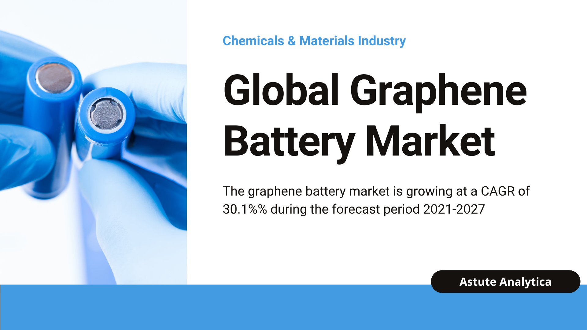 Graphene for battery market analysis to 2021-2027 | Cabot Corporation, Cambridge Nanosystems, Graphenano, Graphene NonoChem
