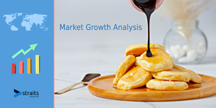 Latest Trends in Maple Syrup Market 2021 | Rising Demand for Bakery Products to Witness Rise in Procurement of Maple Syrup in Upcoming Years | American Garden, Thompson's Maple Products
