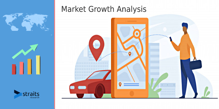 Global Connected Car Market 2021 | Rise in The Demand for Connectivity Solutions and Awareness, Rising Demand for Fast and Advanced Technology are Key Factors to Impetus On Market | Alpine Electronics