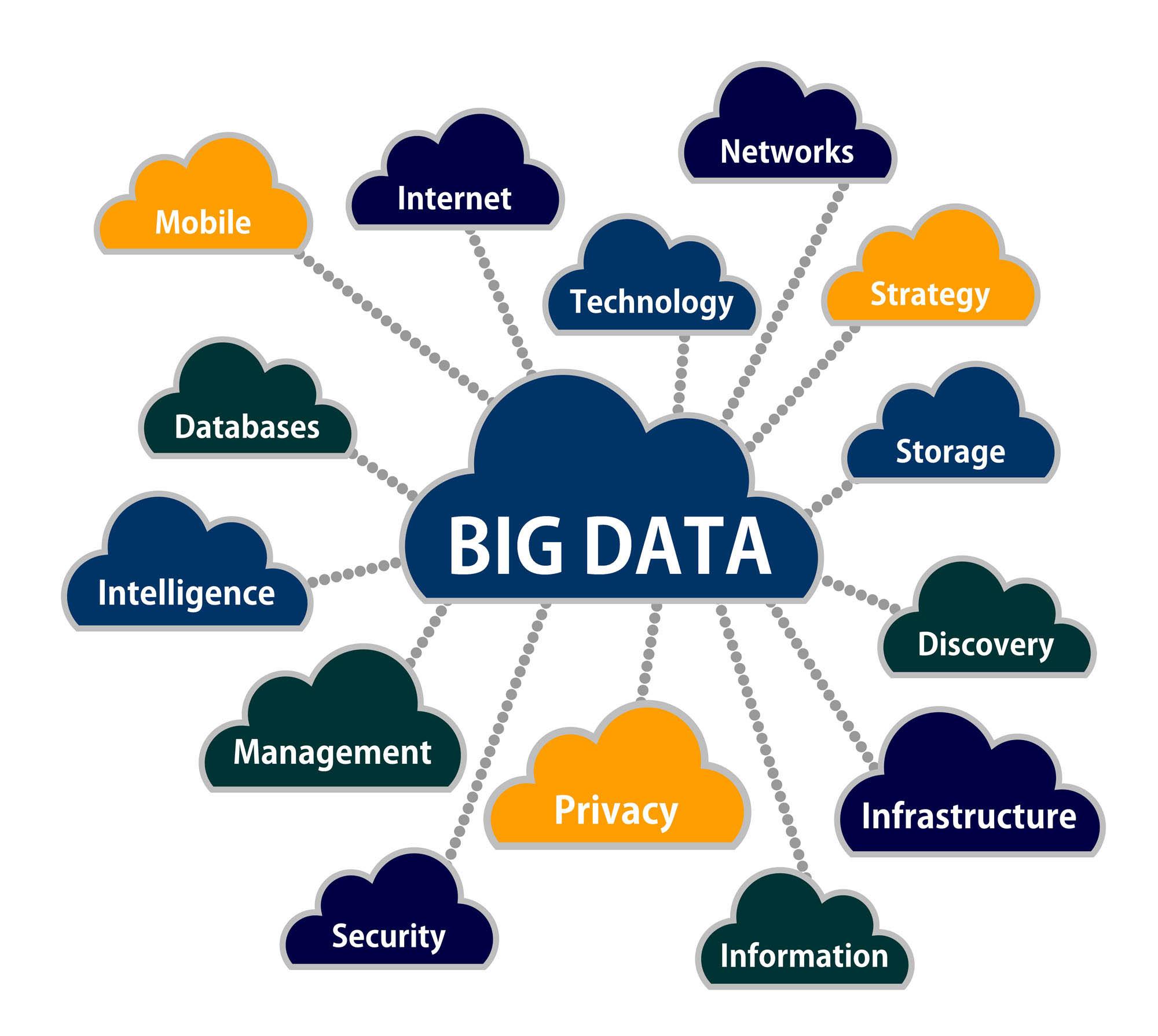 Big Data Services Market: Investors Eye Bigger Than Expected | 10gen Inc., MarkLogic Corp., Microsoft Corp., Dell Inc., Calpont Corp.