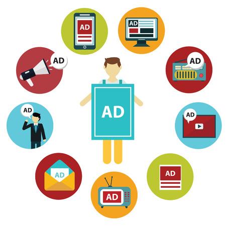 Ad Servers for Advertisers Market Drive Big Growth | Google,    AdButler,    Adzerk,    Epom Ad Server