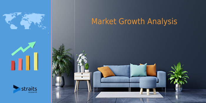 Global Furniture Market 2021 | Growing Preference Towards Outdoor Seating Drive the Demand For Furniture in Upcoming Years With Top Vendors - Steelcase Inc., Ashley Home Stores, Ltd