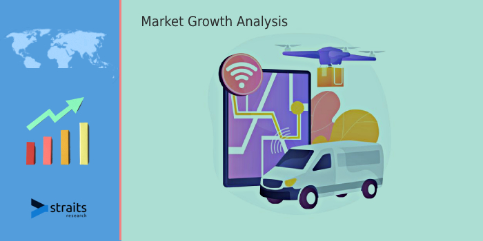 Latest Outlook On Drone Services Market | The Burgeoning Imports of UAV Systems For Military Applications, Integrating Emerging Technologies Are Key Drivers To Emerge Market Rapidly Across the Globe