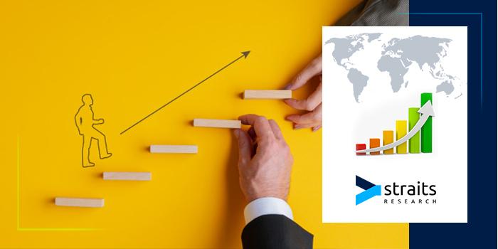 Global Workforce Management Market Opportunity Assessment 2020-2029