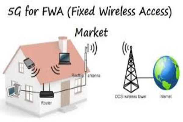 Growing Market Trends in 5G Wireless Access (FWA) Will Grow to USD 42,350 Million by 2026