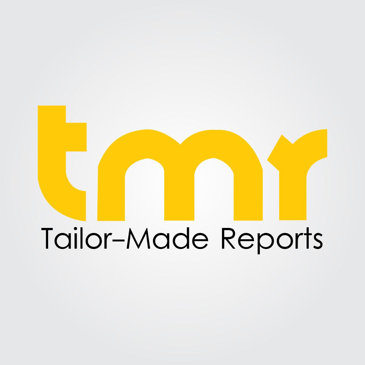 Scaffold Technology Market Survey Report | Latest Technological Developments Analysis