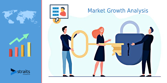 Latest Insights Report On Password Management Market | Rapid Digital Transformation With the Increased Adoption of Smartphones is a Key Trend Expected to Propel Market Growth | Avatier, IBM.