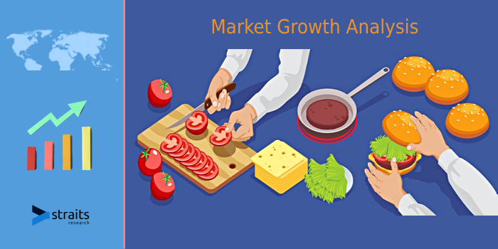 Latest Outlook On Processed Snacks Market | Changing Consumer Tastes, Daily Busy Lifestyles And Increasing Health Considerations Provides Significant Growth Potential for the Market in Upcoming Years