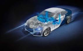 Demand of Passenger Vehicle HVAC Market Share is Growing and Will Reach USD 17,745 Million by 2026: Facts & Factors