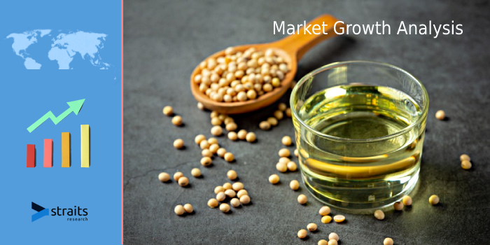 Impact of Covid-19 On Corn Oil Market | The Emerging Middle Class And The High Population Growth Are Leading Drivers To A High Growth Rate In Market | ACH Food Companies, Inc.