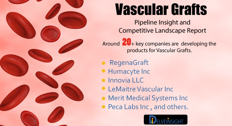 Vascular Grafts Pipeline and Competitive Landscape Report