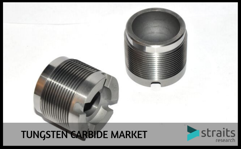 Tungsten Carbide Market Report: Price, New Entrants SWOT Analysis, Competitive Landscape and Gross Margin Forecasted by 2029