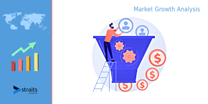 Latest Outlook On Audience Analytics Market | Rising Technological Advancements And Growing Opportunities Across Different Segments is Expected To Booming The Growth of Market in Future | Adobe