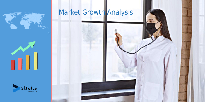 Global Infection Control Market | Increasing Prevalence of Chronic Diseases, Technological Advancements, Accelerating Geriatric Population Globally Are Driving Factors to Impetus On The Market Growth