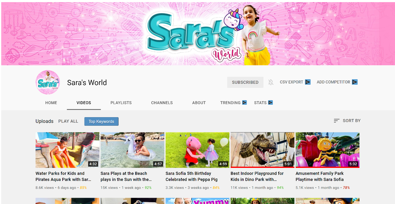 Sara's World YouTube Channel to Entertain Kids of all Ages with Interesting Videos