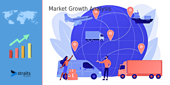 Impact of Covid-19 On Logistics Services Market | Developing Global Logistics Infrastructure, Advanced Information Technology, Prospering Transportation Sector Are Some Factors to Hamper Market Growth