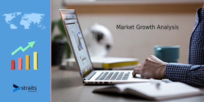 Industry Outlook of Air Purification System Market | Presence uf Strong Players And Early Adoption of Cutting-Edge Technology is Likely To Booming Growth of Market | Camfil Group, Sharp Corporation