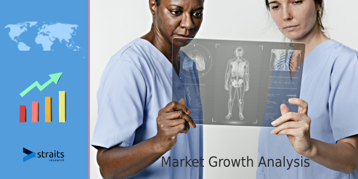 Impact of Covid-19 On Medical Imaging Market | Rising Per Capita Spending On Healthcare In Developing Regions is One Of the Key Factor to Grow Market | GE Healthcare, Philips Healthcare