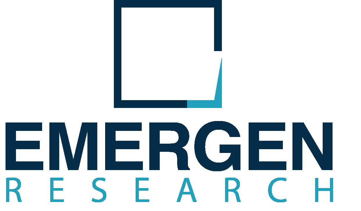 Enterprise Data Management Market Revenue, Growth Drivers, Regional Outlook And Forecast 2021-2028