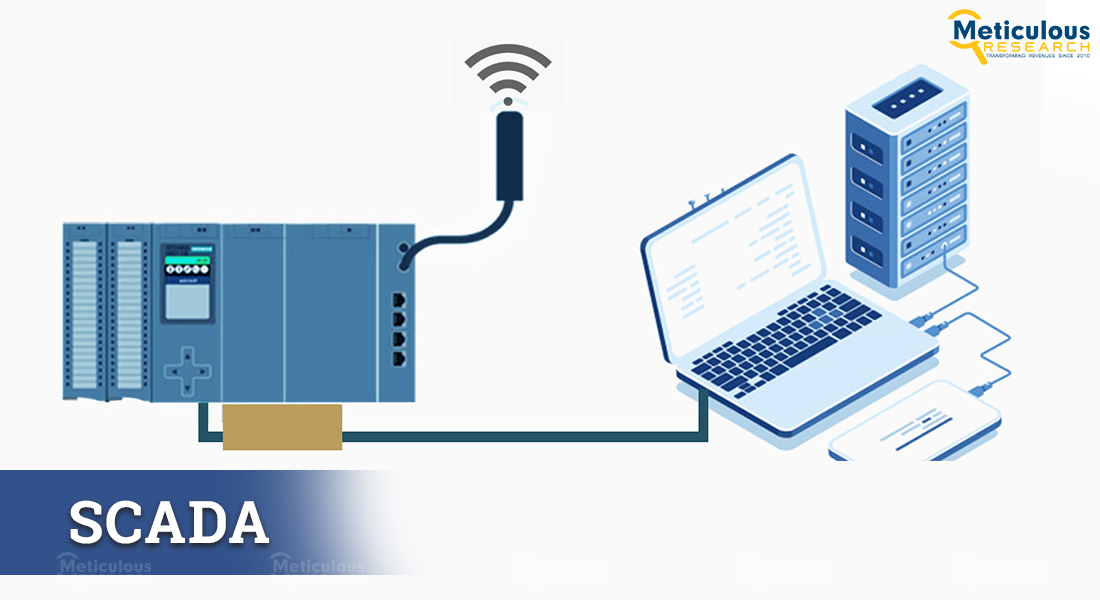 Meticulous Research® Analyses Why SCADA Market Is Growing at a CAGR of 14.7% to reach $57.2 billion by 2028
