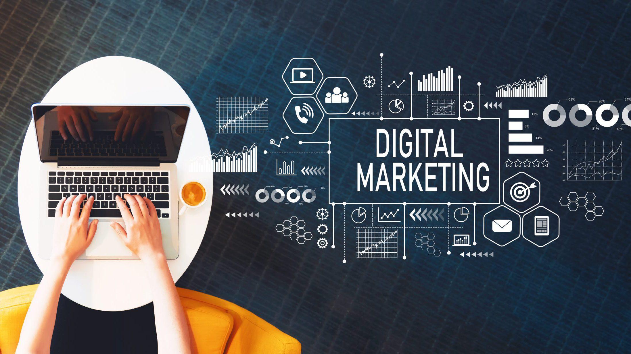 Digital Marketing Growing Demand to Boost the Market Growth | HubSpot,  Inc, Dentsu Aegis Network, SAP SE