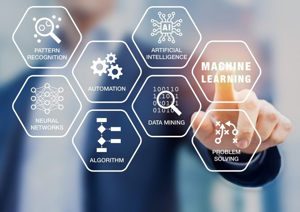 Machine Learning in Finance Market Set For Next Leg Of Growth | Ignite Ltd, Yodlee, Trill A.I., MindTitan