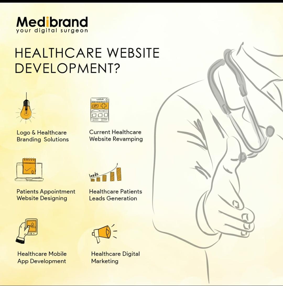 Medibrandox Claims #1 Position as the Bespoke Healthcare Website Development & Medical Digital Marketing Agency.