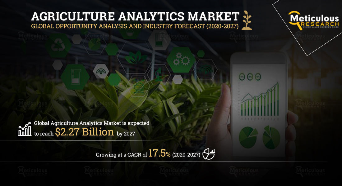 Agriculture Analytics Market: Meticulous Research Analyses Why This Market is Growing at a CAGR of 17.5% to reach $2.27 Billion by 2027