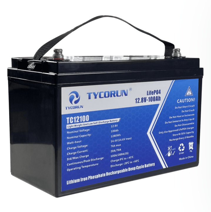 Tycorun Energy a Premium Lithium Battery Provider Introduces OEM and ODM Customization Services