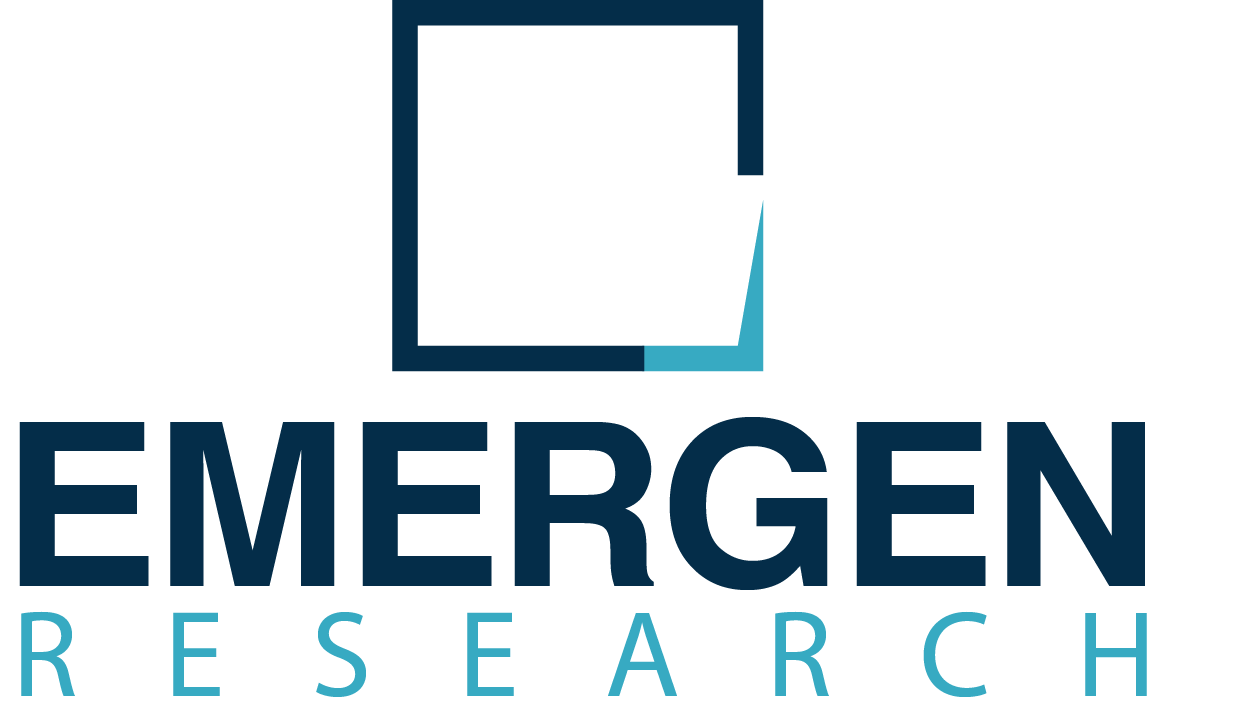 Smart Vision Sensors Market Size, Growth Drivers, Regional Outlook And Forecast 2021-2028